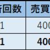 2018年11月21日 ループイフダン 利益1,168円