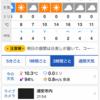 東京ディズニーランドでビビディバビディブティック‼️冬の今!先ず準備するものは?