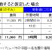 名古屋⇔東京の移動で飛行機を使うのはアリ?費用と時間の違いは?