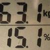 40歳 男性 サラリーマン。今日の帰宅直後の体重と体脂肪率。
