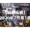 【投資成績】2020年2月第3週