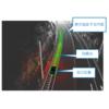 Autowareにおける車両制御アルゴリズムの開発