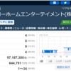 オンキヨー(6628)に手を出してやけどしている男の話(22日目)~前日比+100%!!!~