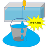 水漏れ時に役立った足マットと排水に便利なカミハタ製小型水中ポンプの使用例について!