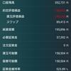 トルコリラで大きな含み損を抱える また1万円チャレンジ始めようかな