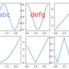 Pythonでいくつかの区画でいろいろなグラフを描く