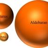 太陽よりも低温なK型星 しかし大きさは様々であり...