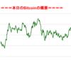 ■本日の結果■BitCoinアービトラージ取引シュミレーション結果(2017年9月11日)