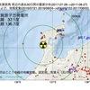 2017年08月27日  志賀原子力発電所周辺の地殻変動と地震活動