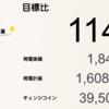 5月の総発電量は1,845kWh(目標比114%)でした!