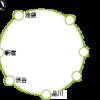 新宿駅のわかりやすい説明をしようと試みてみた 〜新宿駅はダンジョンなんかじゃないんだ〜