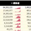 FXにチャレンジ (107)11/30~12/4の損益
