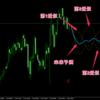 未来予測でFXの自動売買(Miraiyosoku_navi)