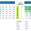 【ジェフ千葉】水戸ホーリーホック戦プレビュー ~シーズン「ラスト10」の行方をデータでシミュレーションしてみた~