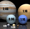 「大質量の天体」≠「地表重力が強い」:宇宙におけるサイズと密度の関係