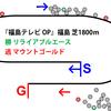 【福島テレビOP・2019年】近走の不振を逃げ一発で吹き飛ばしたマウントゴールド|逃げ馬レース結果