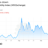 ゴールドマンサックス「10月は株価の変動率が高い傾向にある。その理由は...」
