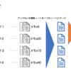 Evernoteのデータを整理しました