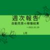 【週報:94週目】トライオートETFが無双状態!(2021.01.29現在)