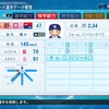 パワプロ2020【中日】野口茂樹