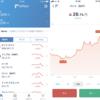 仮想通貨、ベーシックアテンショントークン(BAT:バット)上昇中…