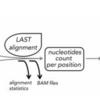 Nanoporeのシーケンシングリードをマッピングして分析できるwebサーバー nanopipe