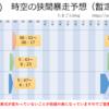 【MU Legend】7/26(木) 時空の狭間暴走予想(暫定版)