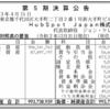 Hubspot Japan株式会社 第5期決算公告