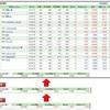 NISA保有銘柄・年度別収支 (12月)