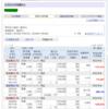 11/30株式トレード経過
