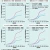 スタチンによる糖尿病リスク