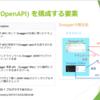 Java クライント開発における Web API の実装アプローチ:その3 Swagger(OpenAPI)Code Generate 編