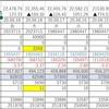 6月15日(月)〜6月19日(金)の投資状況