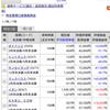 兼業 株式#009 本日の株式2019/05/13