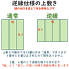 逆縁仕様 ゴザでは部屋の位置によって逆に縁を向けて作ることがあります