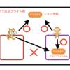 [Scratch] 変数の見える範囲(ローカル・グローバル)