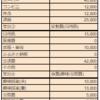 【104_生活】我が家の生活費収支報告!@2021年08月