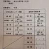 平成29年度センター試験・京都大学二次試験結果