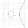曲線と関数体 (1):楕円曲線はなぜ3次曲線で表せるのか?