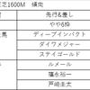 富士ステークス 2017 予想 本命:ロードクエスト 【競馬予想の桃さん】