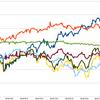 円ベース債権的商品の検証