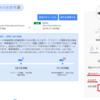 2019年8月 台湾旅行・準備編② 〜 台湾では九份に泊まってみたい。 ポイントサイト経由はお得で無い!?? 〜
