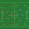 【ユナイテッドの戦い方について】FAカップ4回戦 マンチェスター・ユナイテッド vs リバプール