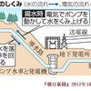 東日本大震災「3・11」原発事故などなんのその,いまだに,原発再稼働に執心する原発推進派の国家・政権側人士たち