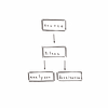 Web Audio API の基本の基 その6 (filterをつかって音をフィルタリングする)