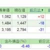 2019.3.20(水) 資産状況