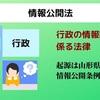 情報公開法。公務員試験における得点源!