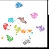 t-SNEによる高次元データの可視化