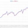 地下口座(10/29~11/2)のEA運用結果 +189.2pips   今週一日外出券を獲得したEAは3つです!