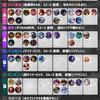 【ver1.3.16】obuyan版tierリストを更新!